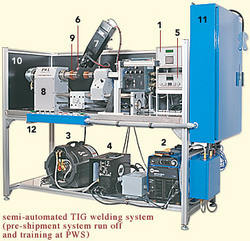 Welding Process In Water Service Provider 72