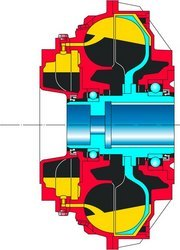 Turbo Coupling Type Tv