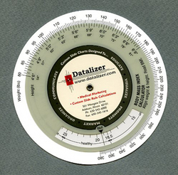 Body Mass Index Calculator Wheel