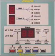 Centrali Switch